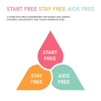 Start Free, Stay Free, AIDS Free — A super-fast-track framework for ending AIDS among children, adolescents and young women by 2020
